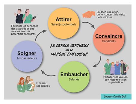 marqueemployeur_infographie1.jpg